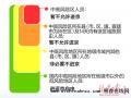 最新统计!暂缓进京的县市区降至4个,一图速览
